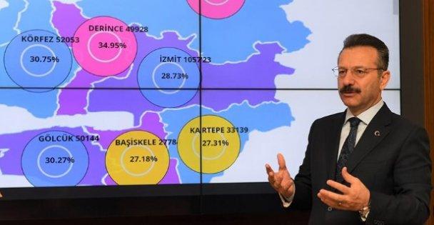 Kocaeli Valisi Hüseyin Aksoy Başkanlığın da önemli toplantı