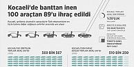 Kocaelide banttan inen 100 araçtan 89u ihraç edildi