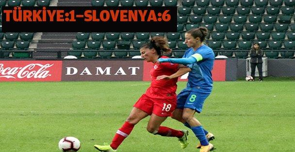 Türkiye: 1 - Slovenya: 6
